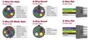 5 wire trailer light wiring diagram 5 automotive wiring diagram