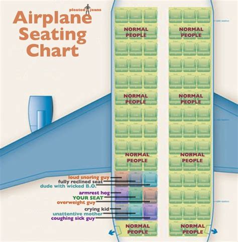 best seats to choose on a plane airplane seating chart