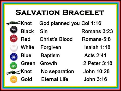salvation bracelet color meaning a scriptures card to correlate with each color bead on a