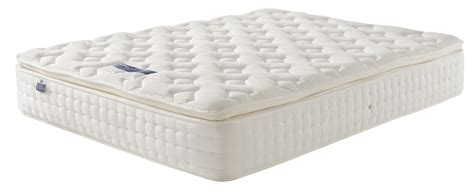 Mattress Meaning by Interpretation Of A In Which You Saw 171 Mattress 187