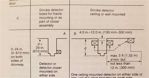 samsung dryer 4 wire diagram samsung dryer 3 prong power