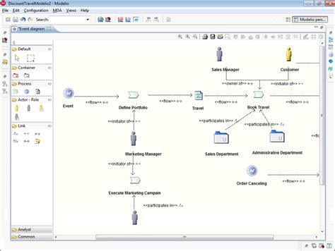 modelio bpmn diagram modelio togaf architect model your enterprise architecture using the togaf uml and bpmn standards