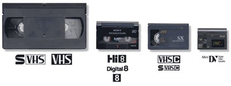 mini dv cassette to dvd minidv to dvd transfer service view pricing order