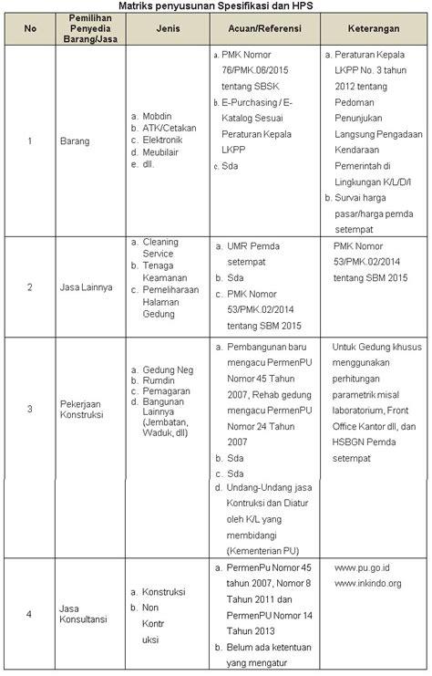 contoh format buku tamu perusahaan contoh buku laporan tahunan contoh program buku tamu