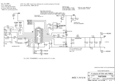 xilinx layout guide block diagram xilinx gallery how to guide and refrence