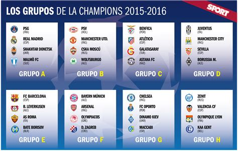 Calendario De La Uefa Chions League 2015 Uefa Chions League 2015 2016 F 250 Tbol Mundial P 225 G 2