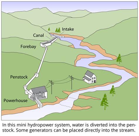 hydro power generation vallibel power erathna