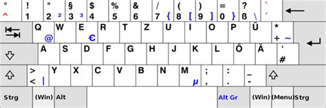 german qwerty keyboard layout windows use qwertz keyboard as a qwerty super user