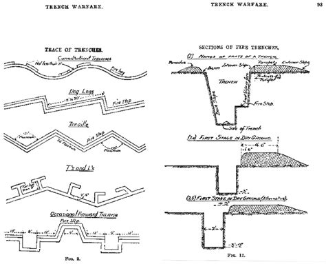 labeled trench diagram gad tom ba5 ww1 trench entry 4