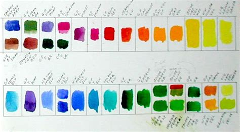 100 rembrandt paint color chart best brands of paints gogh watercolors