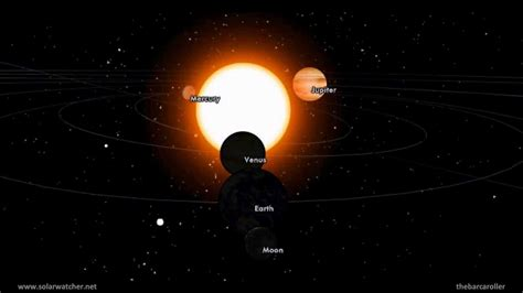 planet alignment january 2016 no 15 days of darkness despite 5 planet alignment on jan