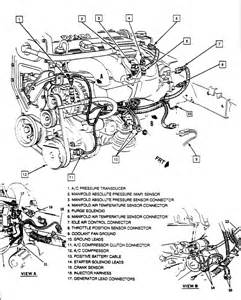 2003 Pontiac Grand Prix Engine Diagram 95 Grand Am Engine Wiring Diagram Get Free Image About