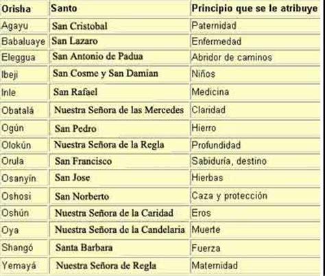 lista de nombres de santos catholic net 191 la santer 237 a es un ritual cat 243 lico
