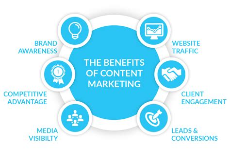 Benefits Of Mba In Marketing by Content Creation Marketing Agency Blue Frontier