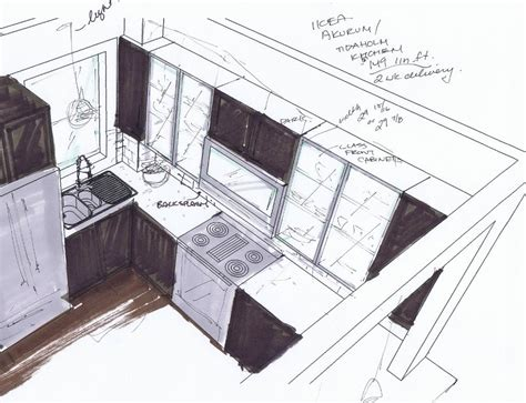 kitchen design process kitchen design process gooosen