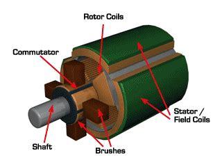 Lu Rotator Untuk Motor menggapai impian