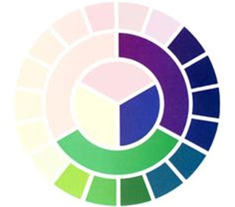 rood tegen blauw interieur 14 kleurencirkel complementair contrast kleuren tegen