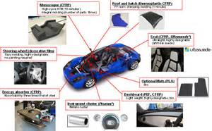 Car Tyres Composite Materials Toray Unveils Teewave Ar1 The Next Generation Concept Ev
