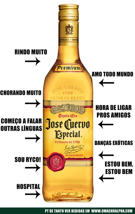 Jose Cuervo Meme - pin jose cuervo tequila especial on pinterest