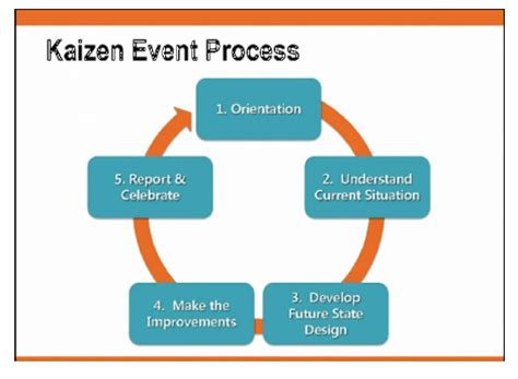 kaizen | creative safety supply