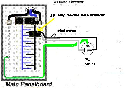 how to wire an outlet diagram wiring get free
