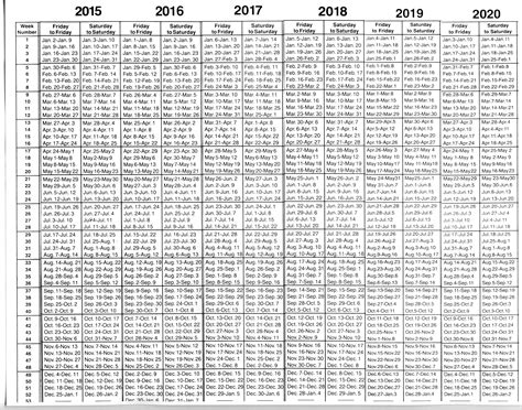 Timeshare Calendar 2018 Timeshare Calendar Calendar Template 2016