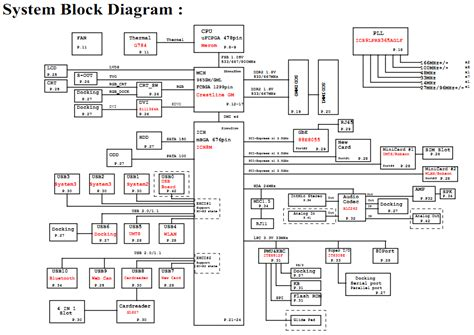 mobile block diagram circuit diagram mobile circuit block diagram circuit and schematics diagram