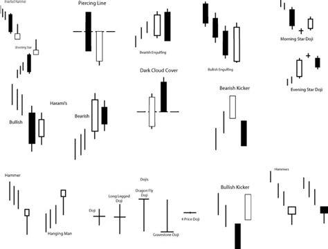 stock pattern algorithm best forex in delhi