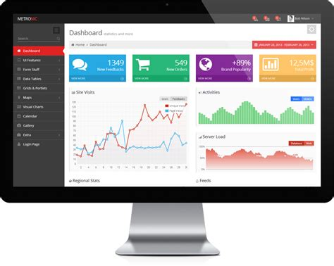 Links Best Of The Web Styledash by Dashboard Tableau De Bord App Digital
