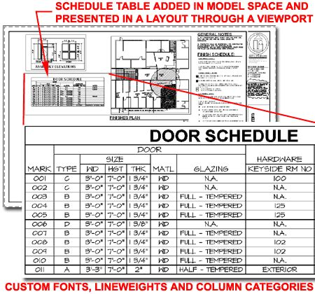 Door And Window Style Schedules Developed On Previous Projects Allowed Images Frompo Door Hardware Schedule Template Excel