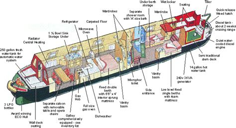 houseboat layout design living on a houseboat to escape sit x page 1