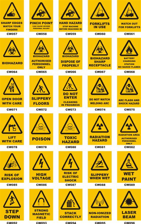 12 Warning Signs Your Is In Danger by Caution Signs 1st Resource Solutions