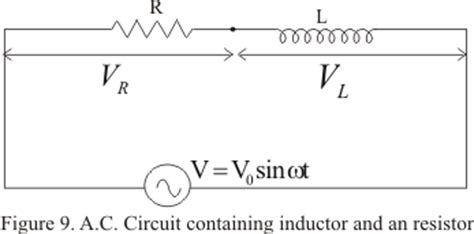 series inductor and resistor circuit containing inductance and resistance in series alternating current