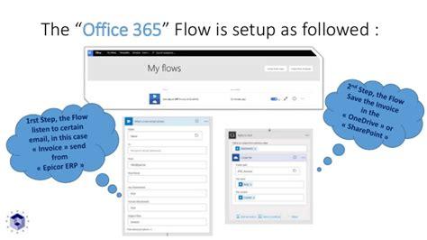 Office 365 Flow Pse Present Quot Epicor Erp Quot And Quot Office 365 Flow Quot Simplify