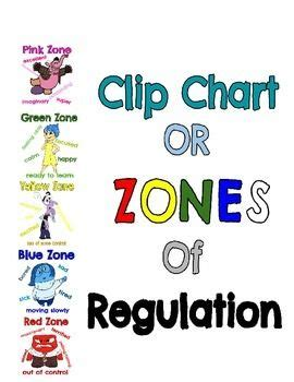 zones of regulation printable signs clip charts inside out and disney movies on pinterest