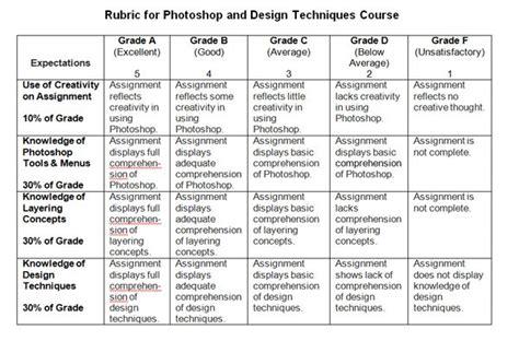 magazine design rubric 35 best assessments for art classes images on pinterest