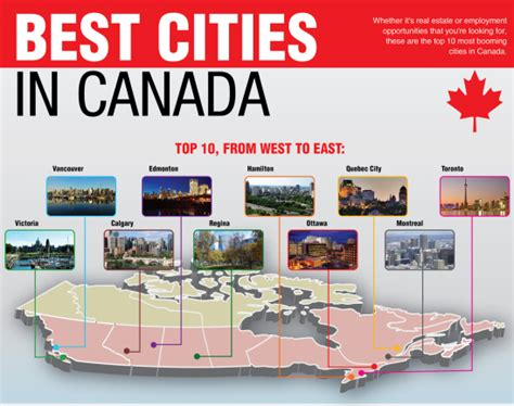 top 10 the best places and cities to visit in canada s best places to live canada s ten best places to
