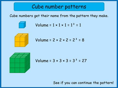 what does general pattern in math mean help by topic powers indices mnm for students