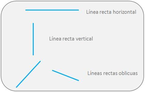 lineas rectas y curvas geometria l 237 neas rectas y l 237 neas curvas matem 225 ticas primaria