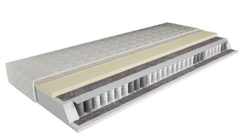 matratzen sofort lieferbar hochwertige atmungsaktive matratze matratzen 90x200cm 120