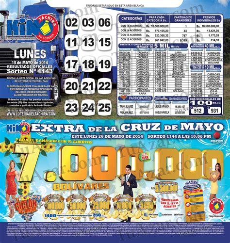 www resultados chance y zulia 26 resultado de las loterias de hoy en venezuela chance