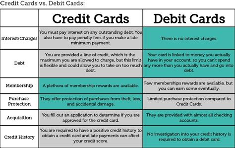 can we make payment from credit card to credit card how do credit cards work napkin finance guides you