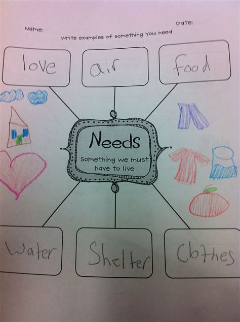 Wants Vs Needs Worksheet by The Adventures Of A K 1 Needs Wants Goods And