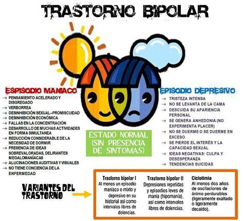 imagenes para una amiga bipolar 5 s 237 ntomas para detectar el trastorno bipolar