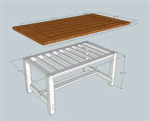 Dimension Of Dining Table Table Dimensions A Lesson Learned