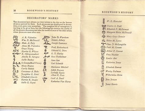 Home Decorator Collection Rugs rookwood pottery artist marks from old booklet published