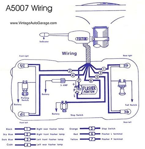 golf cart turn signal wiring diagram golf cart turn signals wiring diagram 37 wiring diagram