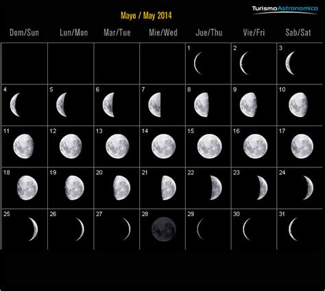 face lunar de mayo 2016 fases lunares mayo 2016 argentina fases lunares mayo