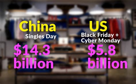 which day is china s singles day vs black friday sales
