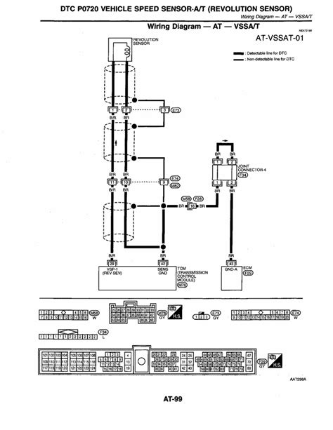   Repair Guides   Automatic Transmission (1999)   Dtc